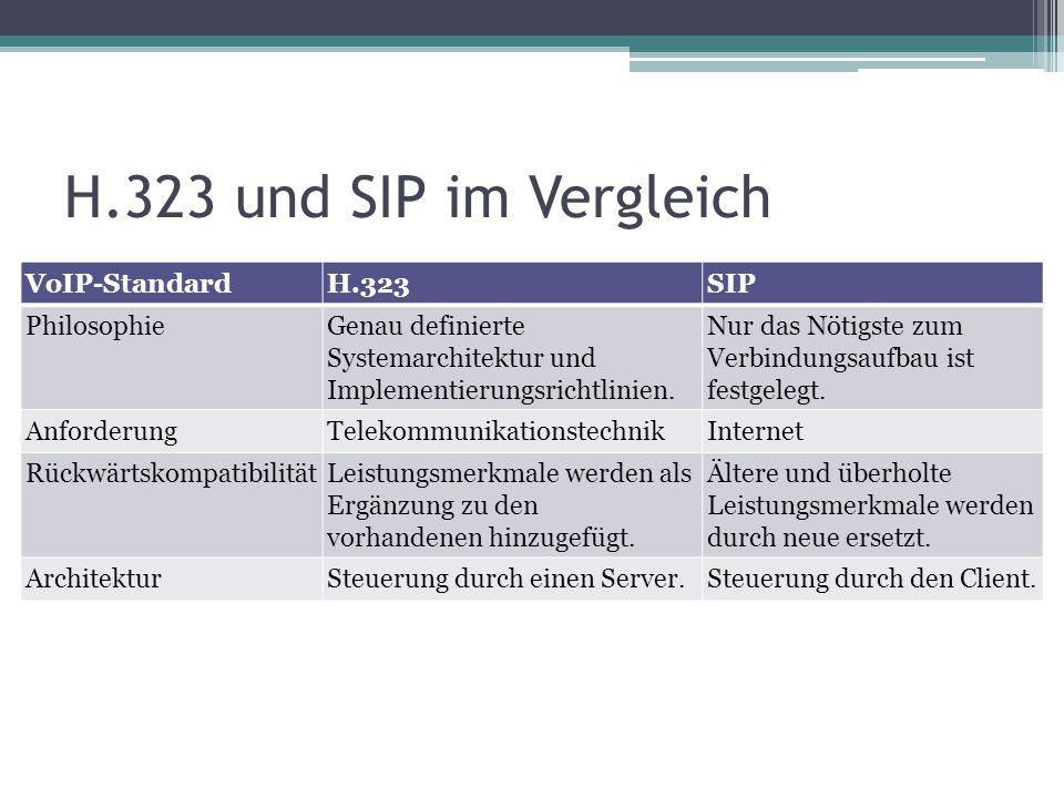 H.323 und SIP im Vergleich VoIP-StandardH.323SIP PhilosophieGenau definierte Systemarchitektur und Implementierungsrichtlinien. Nur das Nötigste zum V