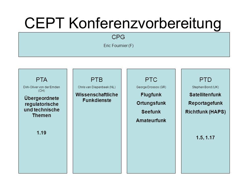 CEPT Konferenzvorbereitung CPG Eric Fournier (F) PTA Dirk-Oliver von der Emden (CH) Übergeordnete regulatorische und technische Themen 1.19 PTB Chris
