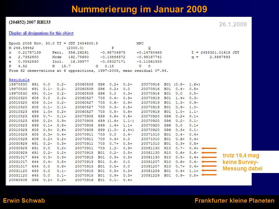 Nummerierung im Januar 2009 Erwin Schwab Frankfurter kleine Planeten 26.1.2009 trotz 19,4 mag keine Survey- Messung dabei