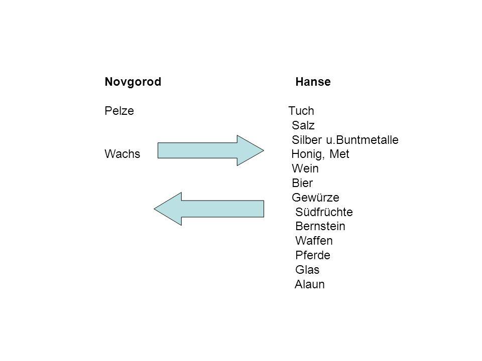 Novgorod Hanse Pelze Tuch Salz Silber u.Buntmetalle Wachs Honig, Met Wein Bier Gewürze Südfrüchte Bernstein Waffen Pferde Glas Alaun