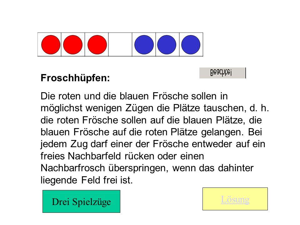 Froschhüpfen: Die roten und die blauen Frösche sollen in möglichst wenigen Zügen die Plätze tauschen, d. h. die roten Frösche sollen auf die blauen Pl