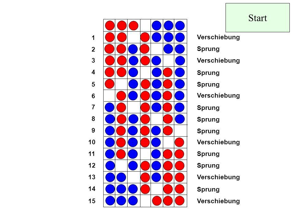 Verschiebung Sprung Verschiebung Sprung Verschiebung 1 2 3 4 5 6 7 8 9 10 11 12 13 14 15 Start