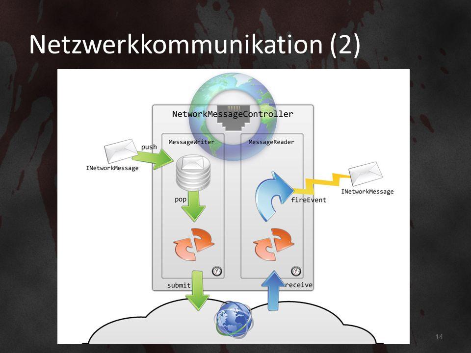 Netzwerkkommunikation (2) 14