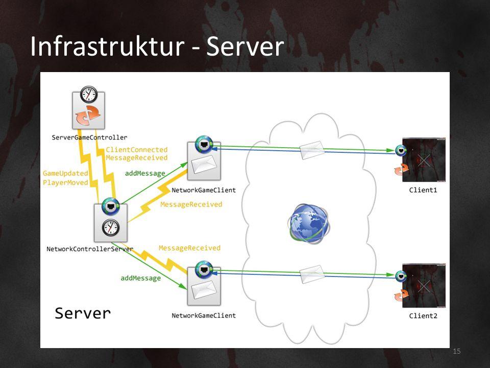 Infrastruktur - Server 15