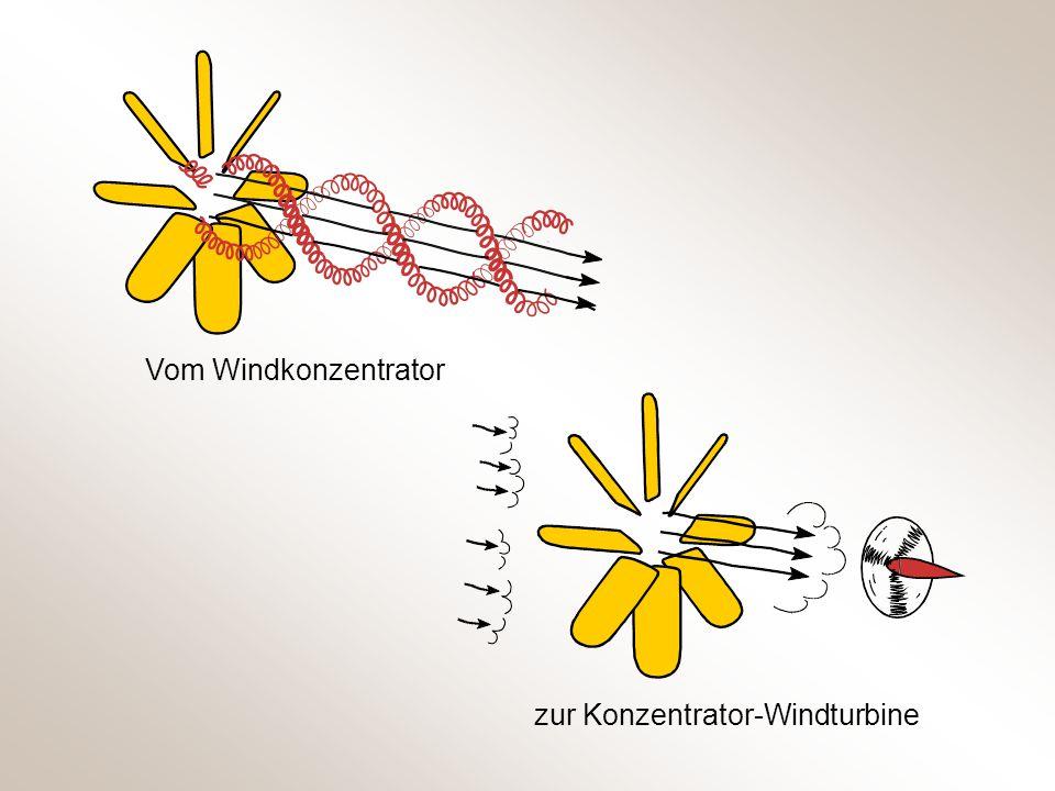 zur Konzentrator-Windturbine Vom Windkonzentrator