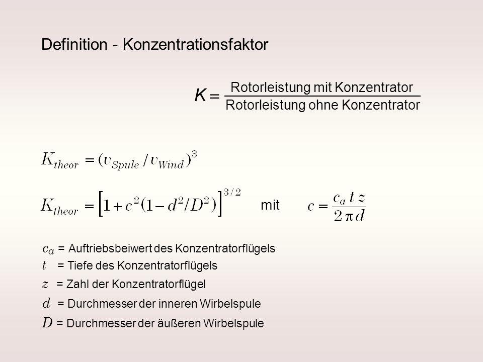 Definition - Konzentrationsfaktor Rotorleistung mit Konzentrator Rotorleistung ohne Konzentrator K K  mit c a = Auftriebsbeiwert des Konzentratorflü