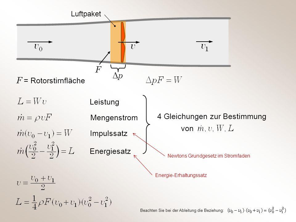 F = Rotorstirnfläche ΔpΔp F 4 Gleichungen zur Bestimmung von Mengenstrom Leistung Energiesatz Impulssatz Luftpaket Newtons Grundgesetz im Stromfaden E