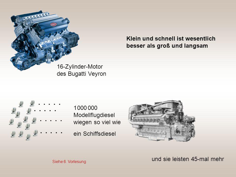 Klein und schnell ist wesentlich besser als groß und langsam 1 000 000 Modellflugdiesel wiegen so viel wie..... und sie leisten 45-mal mehr Siehe 6. V