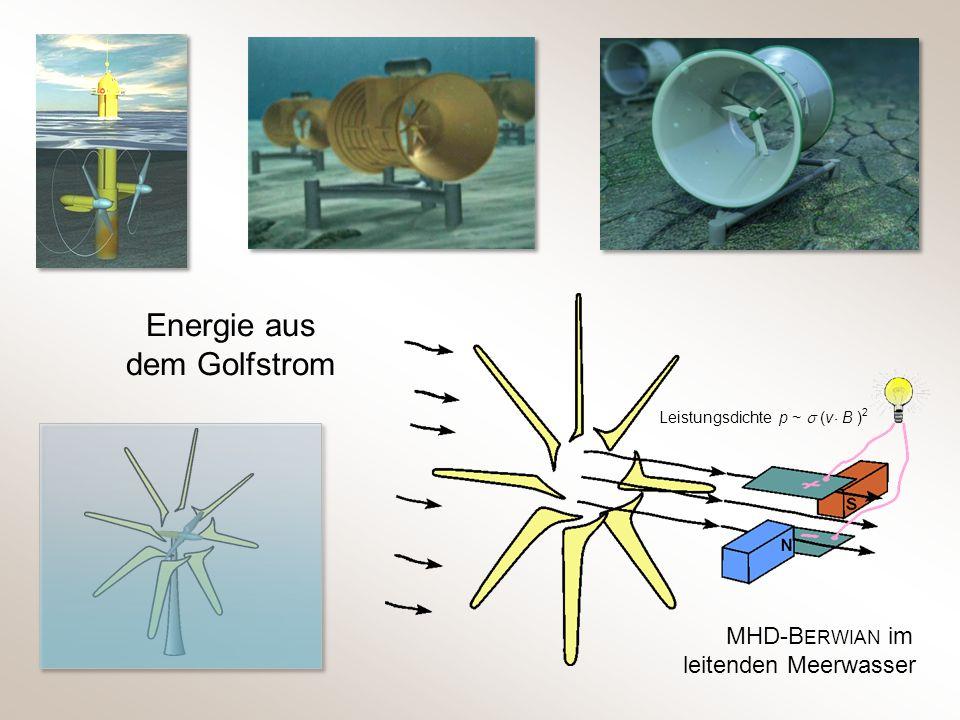 Energie aus dem Golfstrom MHD-B ERWIAN im leitenden Meerwasser Leistungsdichte p ~  (v  B ) 2