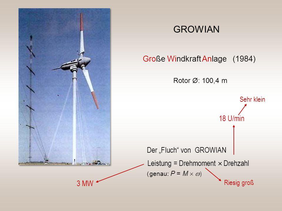 """GROWIAN Große Windkraft Anlage (1984) Leistung = Drehmoment  Drehzahl Der """"Fluch"""" von GROWIAN 18 U/min ( genau: P = M    ) 3 MW Riesig groß Rotor"""