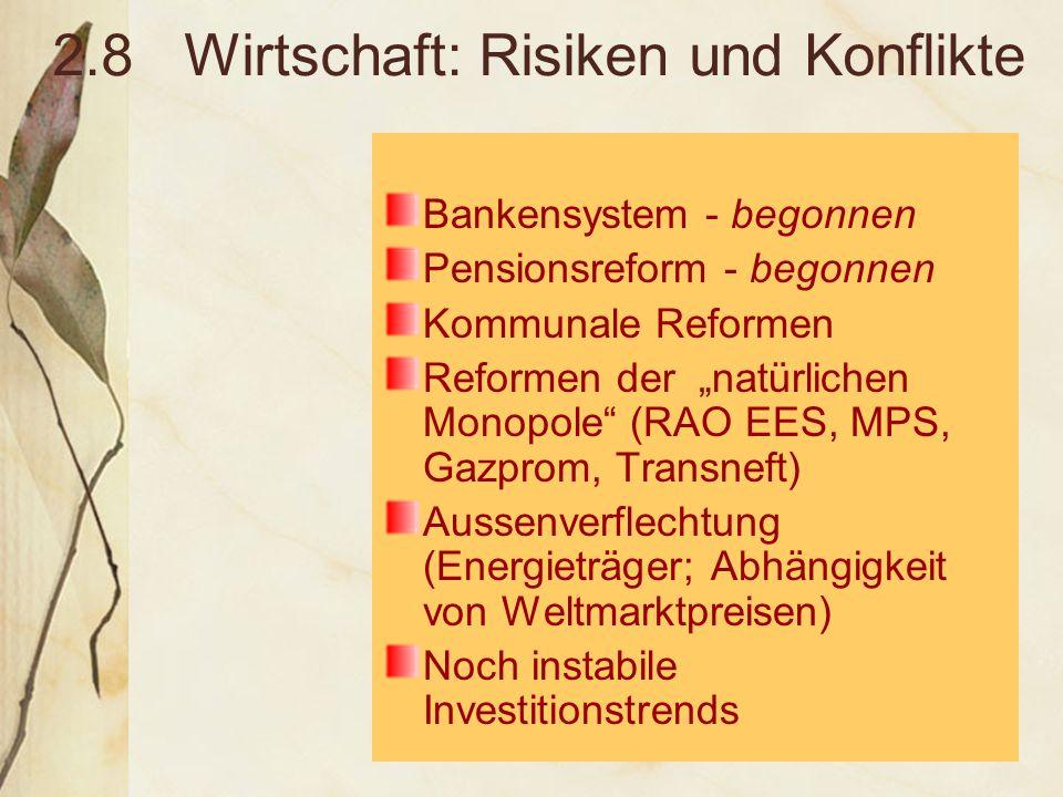 """2.8 Wirtschaft: Risiken und Konflikte Bankensystem - begonnen Pensionsreform - begonnen Kommunale Reformen Reformen der """"natürlichen Monopole (RAO EES, MPS, Gazprom, Transneft) Aussenverflechtung (Energieträger; Abhängigkeit von Weltmarktpreisen) Noch instabile Investitionstrends"""