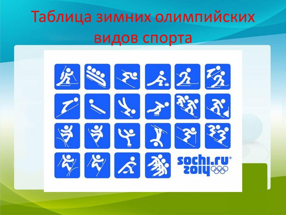 Таблица зимних олимпийских видов спорта