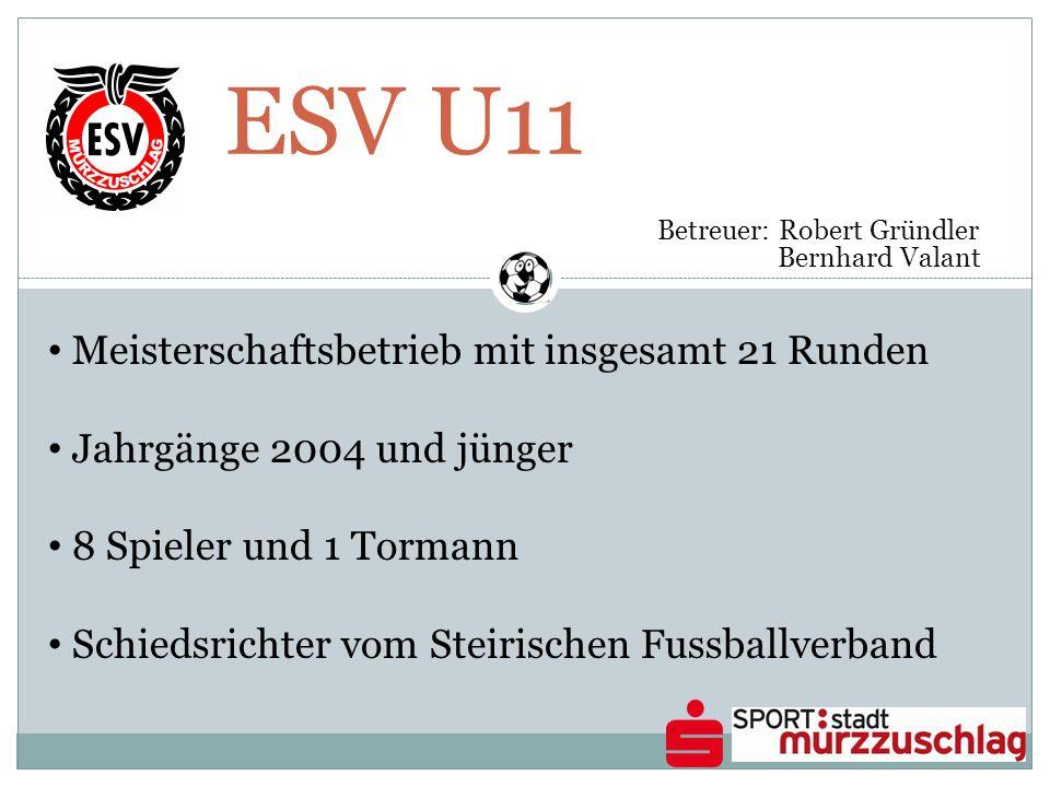 ESV U11 Betreuer: Robert Gründler Bernhard Valant Meisterschaftsbetrieb mit insgesamt 21 Runden Jahrgänge 2004 und jünger 8 Spieler und 1 Tormann Schi