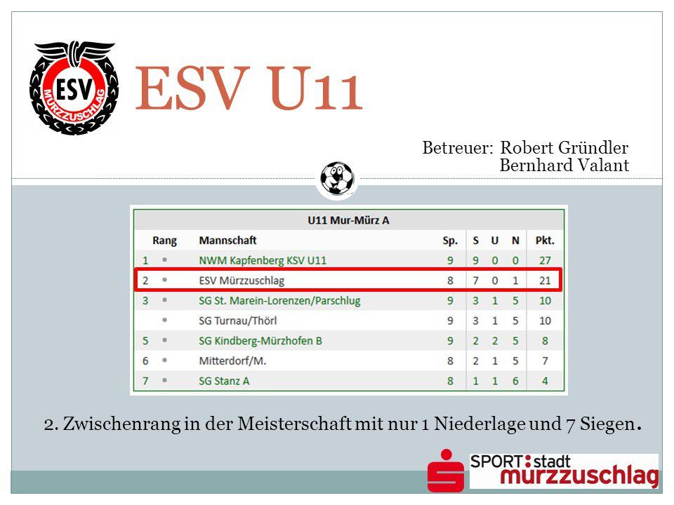 ESV U11 Betreuer: Robert Gründler Bernhard Valant 2. Zwischenrang in der Meisterschaft mit nur 1 Niederlage und 7 Siegen.