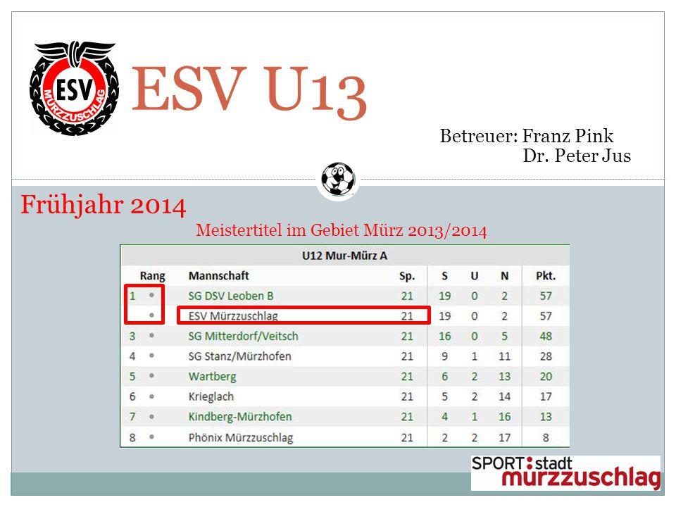 ESV U13 Betreuer: Franz Pink Dr. Peter Jus Frühjahr 2014 Meistertitel im Gebiet Mürz 2013/2014