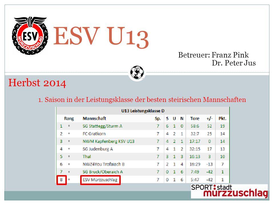 ESV U13 Betreuer: Franz Pink Dr. Peter Jus Herbst 2014 1. Saison in der Leistungsklasse der besten steirischen Mannschaften
