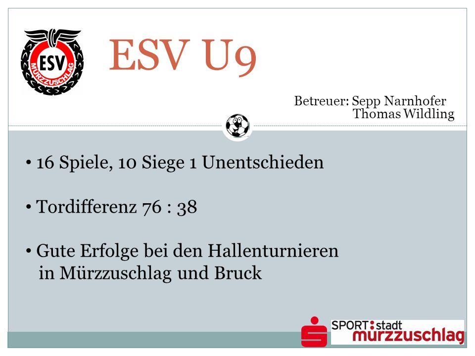 ESV U9 Betreuer: Sepp Narnhofer Thomas Wildling 16 Spiele, 10 Siege 1 Unentschieden Tordifferenz 76 : 38 Gute Erfolge bei den Hallenturnieren in Mürzz
