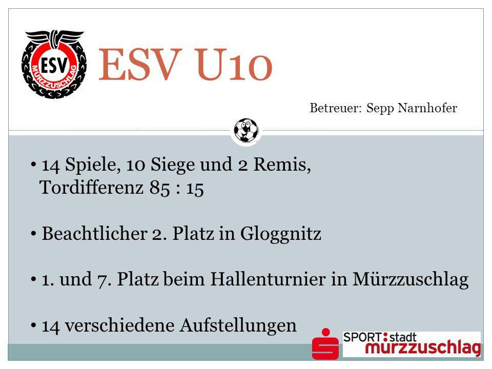 ESV U10 Betreuer: Sepp Narnhofer 14 Spiele, 10 Siege und 2 Remis, Tordifferenz 85 : 15 Beachtlicher 2. Platz in Gloggnitz 1. und 7. Platz beim Hallent