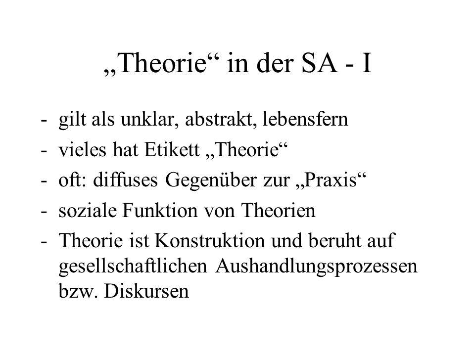 """""""Theorie in der SA - I -gilt als unklar, abstrakt, lebensfern -vieles hat Etikett """"Theorie -oft: diffuses Gegenüber zur """"Praxis -soziale Funktion von Theorien -Theorie ist Konstruktion und beruht auf gesellschaftlichen Aushandlungsprozessen bzw."""