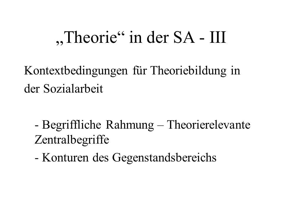 """""""Theorie in der SA - III Kontextbedingungen für Theoriebildung in der Sozialarbeit - Begriffliche Rahmung – Theorierelevante Zentralbegriffe - Konturen des Gegenstandsbereichs"""