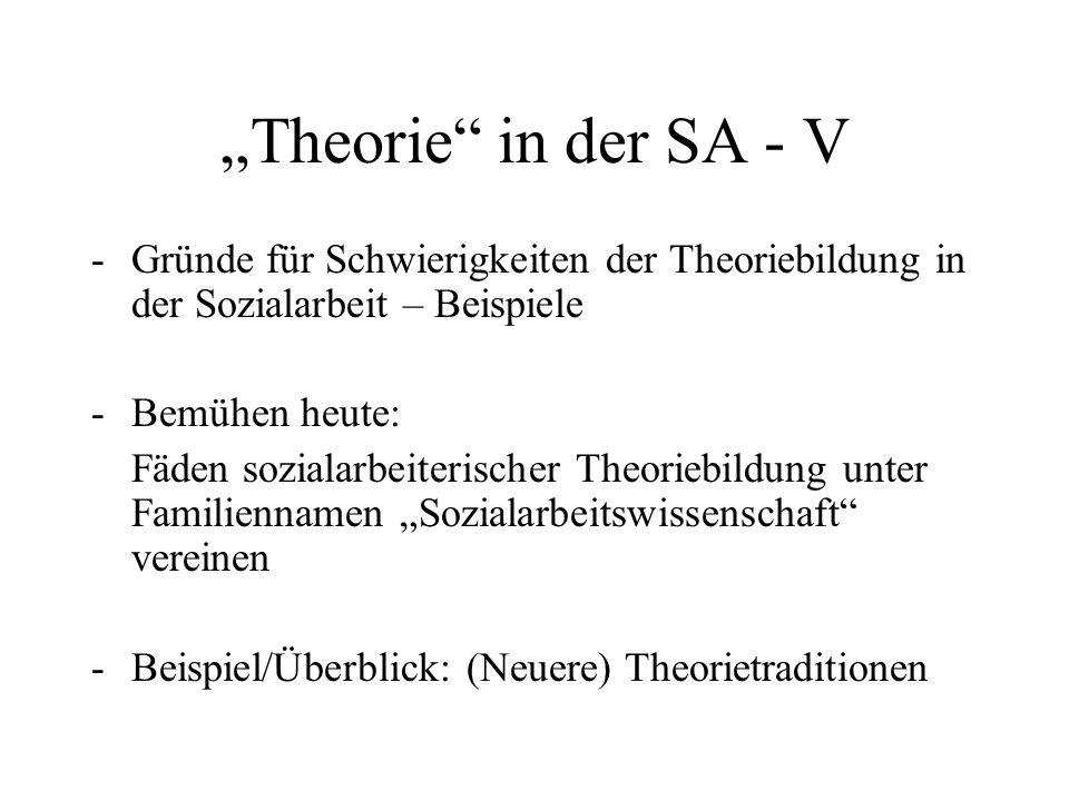 """""""Theorie"""" in der SA - V -Gründe für Schwierigkeiten der Theoriebildung in der Sozialarbeit – Beispiele -Bemühen heute: Fäden sozialarbeiterischer Theo"""