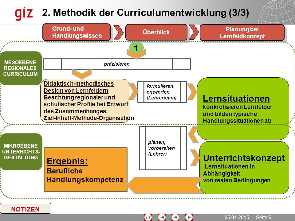 05.04.2015 Seite 6 NOTIZEN Planung bei Lernfeldkonzept Überblick Grund- und Handlungswissen 2. Methodik der Curriculumentwicklung (3/3) Didaktisch-met