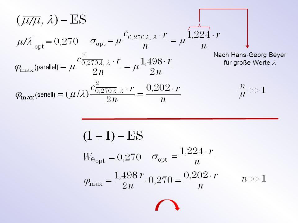 Ein überraschender Zusammenhang zwischen der (  , )-ES als höchste Nachahmungsstufe der Evolution und der (1+1)-ES als niedrigste Nachah- mungsstufe der Evolution.