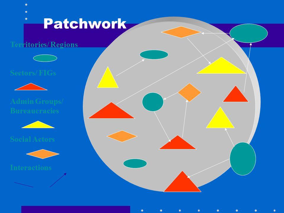 Patchwork Territories/ Regions Sectors/ FIGs Admin Groups/ Bureaucracies Social Actors Interactions
