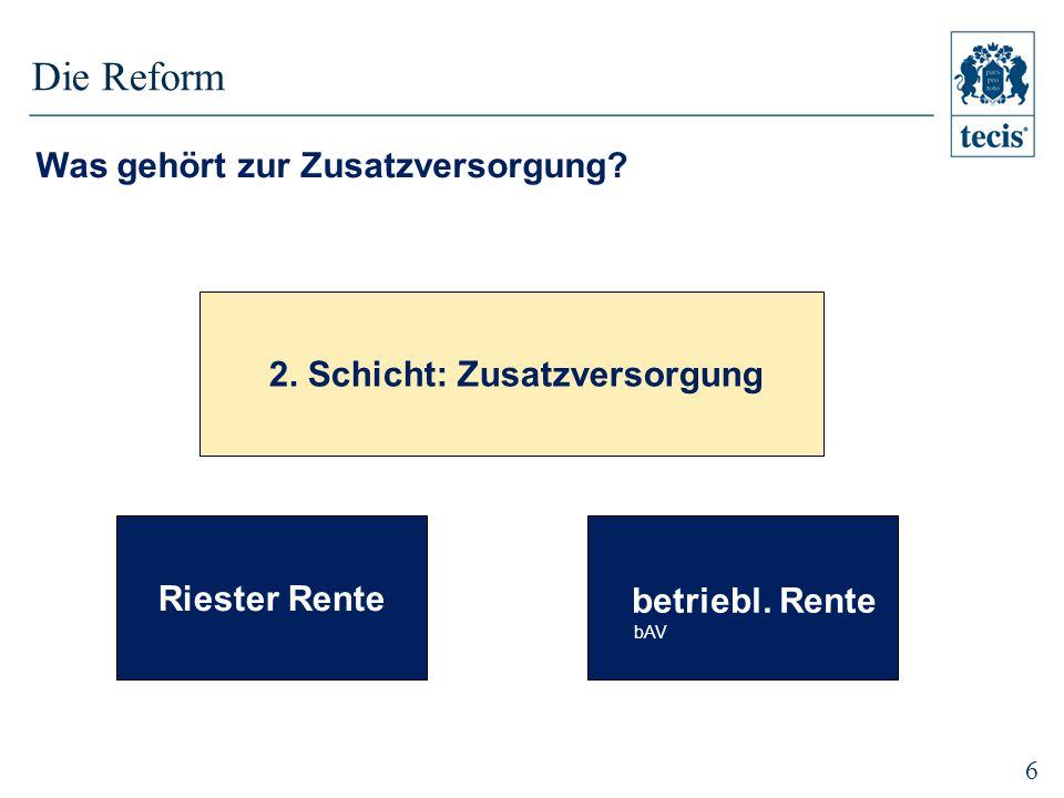 6 2.Schicht: Zusatzversorgung betriebl.