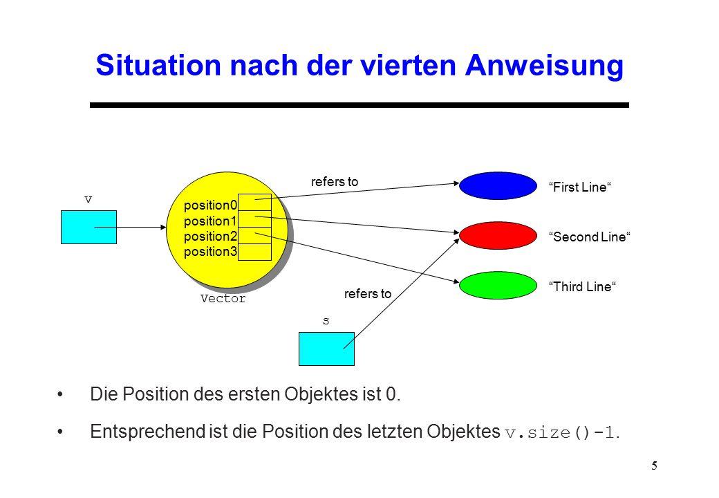 5 Situation nach der vierten Anweisung Die Position des ersten Objektes ist 0. Entsprechend ist die Position des letzten Objektes v.size()-1. position