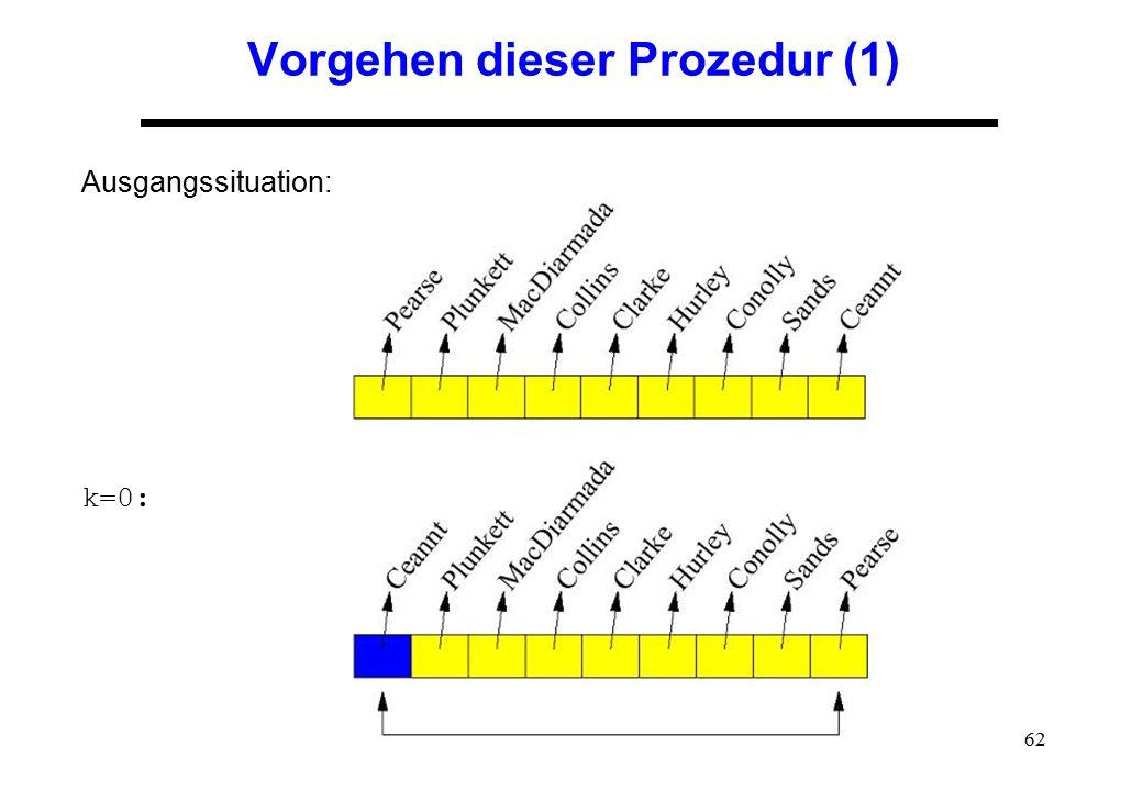 62 Vorgehen dieser Prozedur (1) Ausgangssituation: k=0: