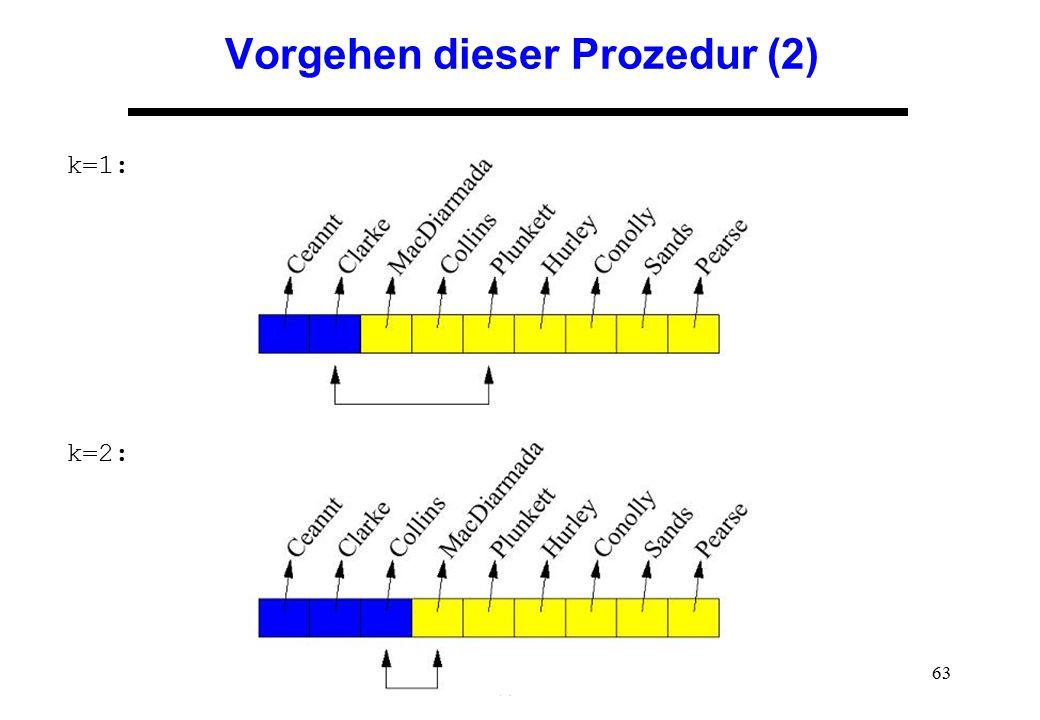 63 Vorgehen dieser Prozedur (2) k=1: k=2: