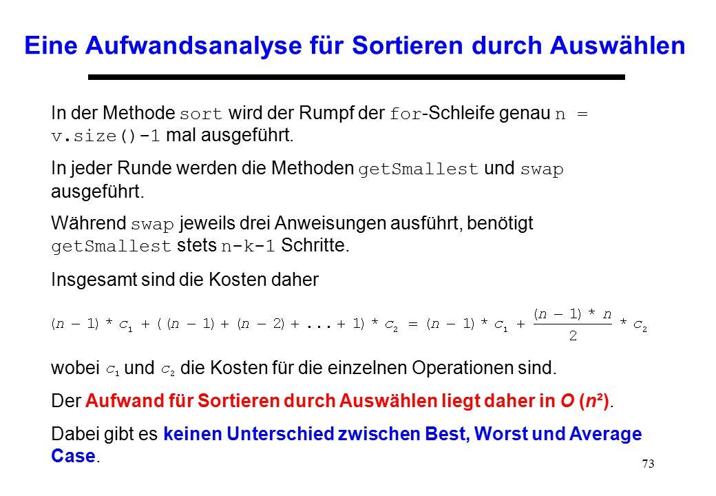 73 Eine Aufwandsanalyse für Sortieren durch Auswählen In der Methode sort wird der Rumpf der for -Schleife genau n = v.size()-1 mal ausgeführt. In jed