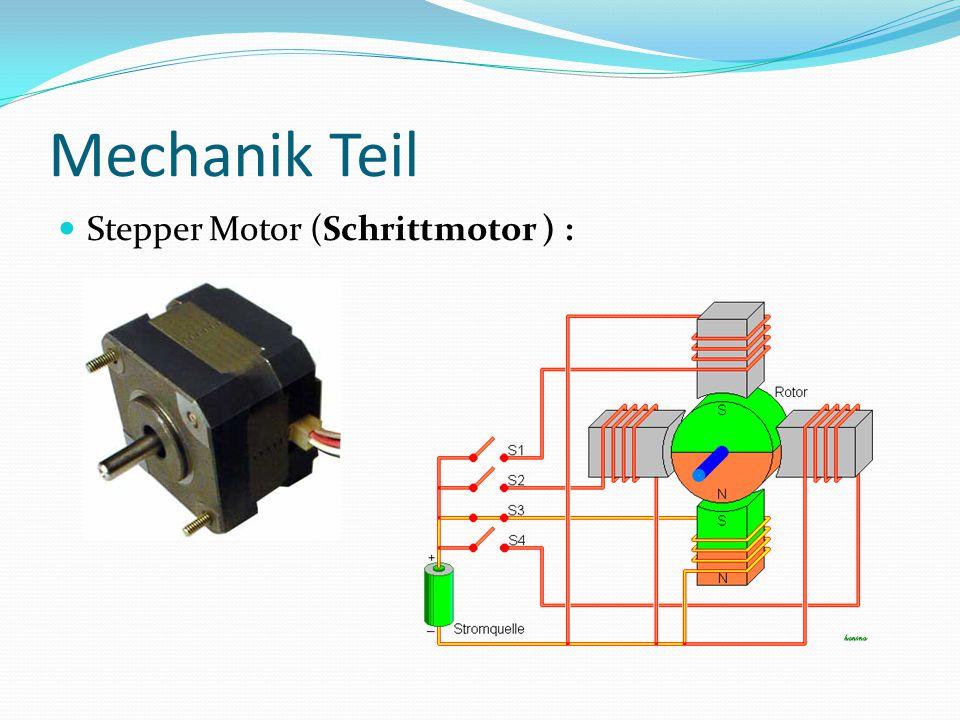 Mechanik Teil Stepper Motor (Schrittmotor ) :