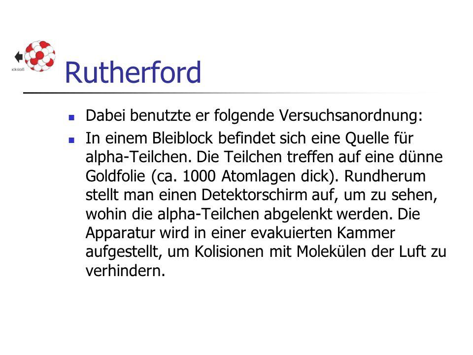 Rutherford Dabei benutzte er folgende Versuchsanordnung: In einem Bleiblock befindet sich eine Quelle für alpha-Teilchen. Die Teilchen treffen auf ein
