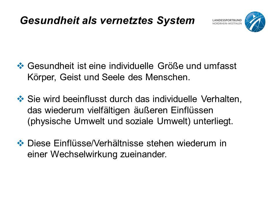 Gesundheit als vernetztes System  Gesundheit ist eine individuelle Größe und umfasst Körper, Geist und Seele des Menschen.