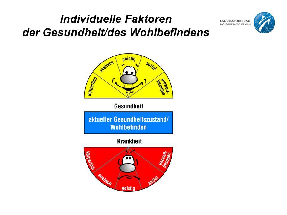 Individuelle Faktoren der Gesundheit/des Wohlbefindens