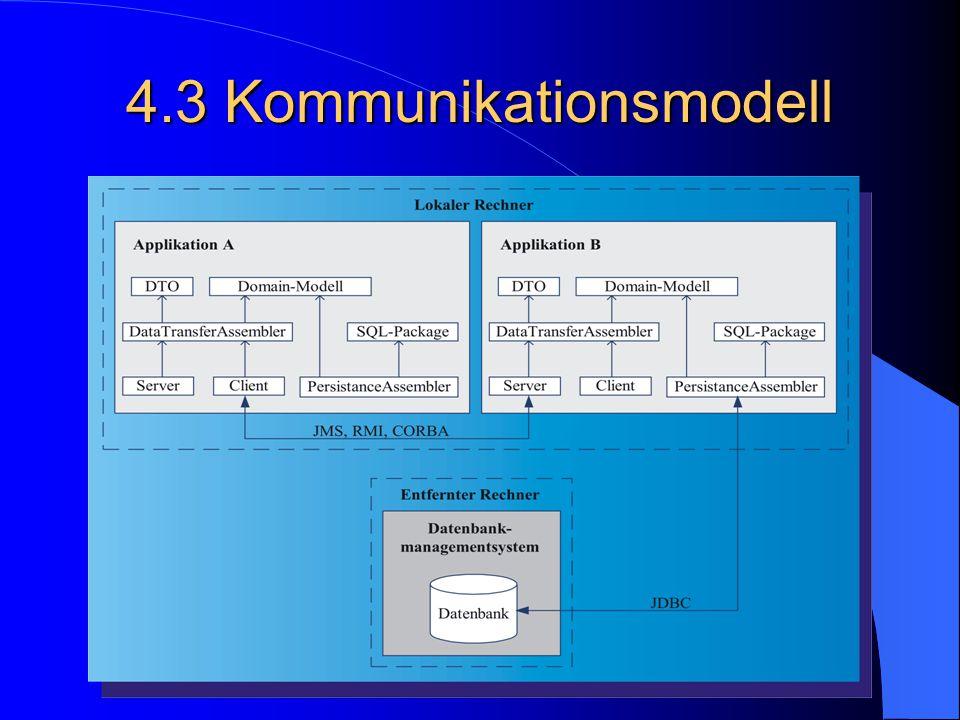 4.3 Kommunikationsmodell