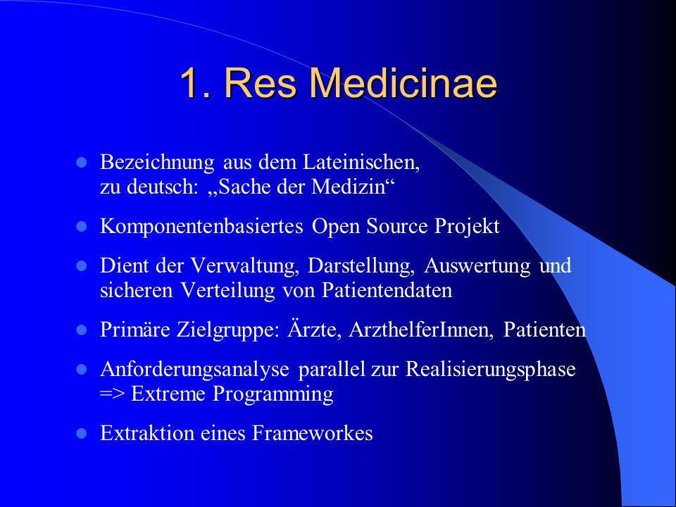 1.1 Eine Einsatzmöglichkeit Kombination von Handheld / Tablet PC mit dem Krankenbett  Ortsunabhängikeit  Verringerter Verwaltungsaufwand für die Ärzte  Notwendigkeit eines Sicherheitssystems Einrichtungsinterne Nutzung von Res Medicinae