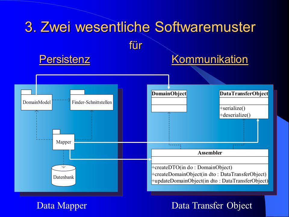 3. Zwei wesentliche Softwaremuster für PersistenzKommunikation Data MapperData Transfer Object