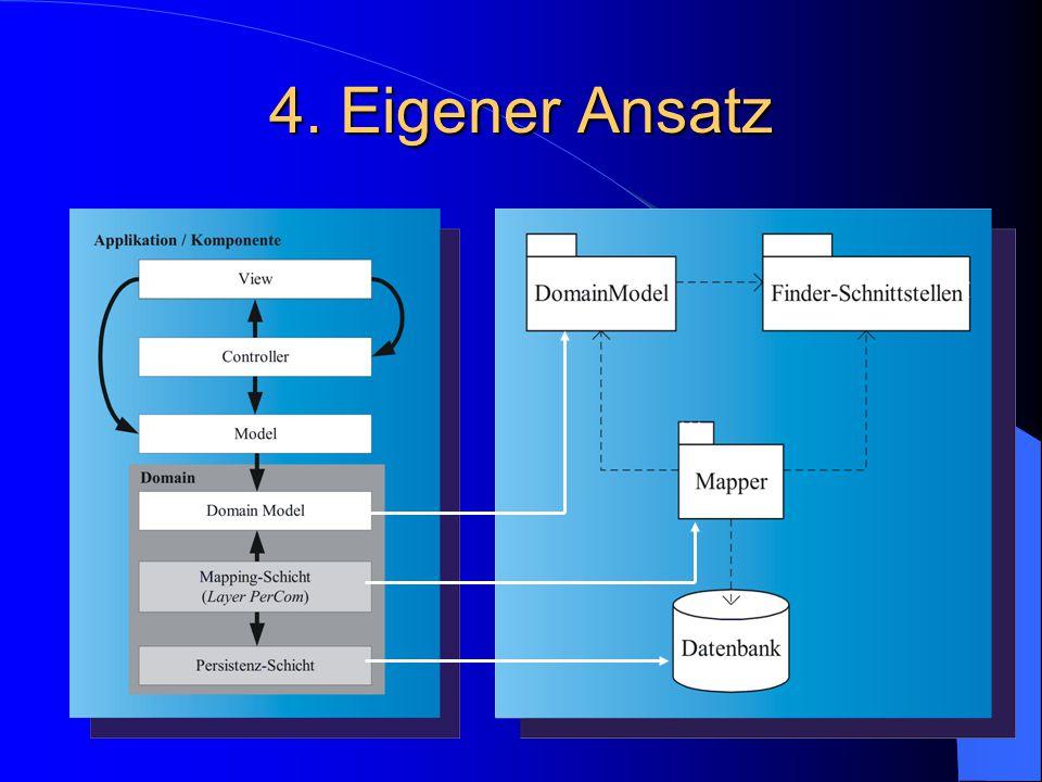 4. Eigener Ansatz Model-View-Controller zur Präsentation der Geschäftsdaten Domain Model (Electronic Health Record): eigener Datentyp für die Geschäft