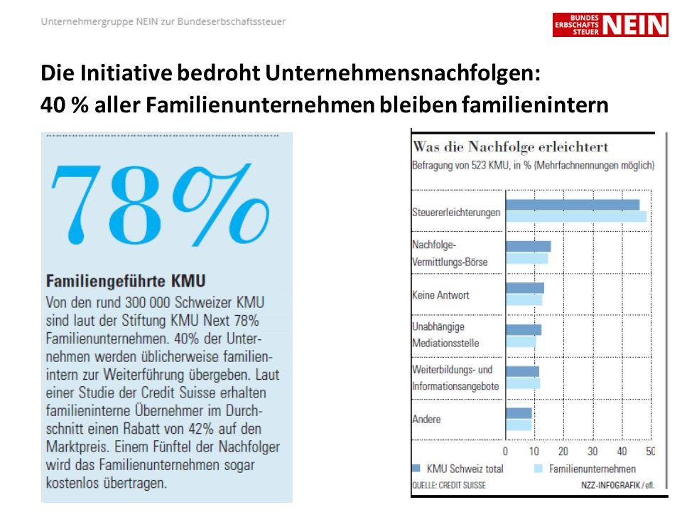 Die Initiative bedroht Unternehmensnachfolgen: 40 % aller Familienunternehmen bleiben familienintern 12