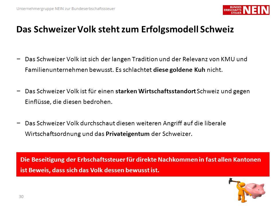 Das Schweizer Volk steht zum Erfolgsmodell Schweiz – Das Schweizer Volk ist sich der langen Tradition und der Relevanz von KMU und Familienunternehmen bewusst.
