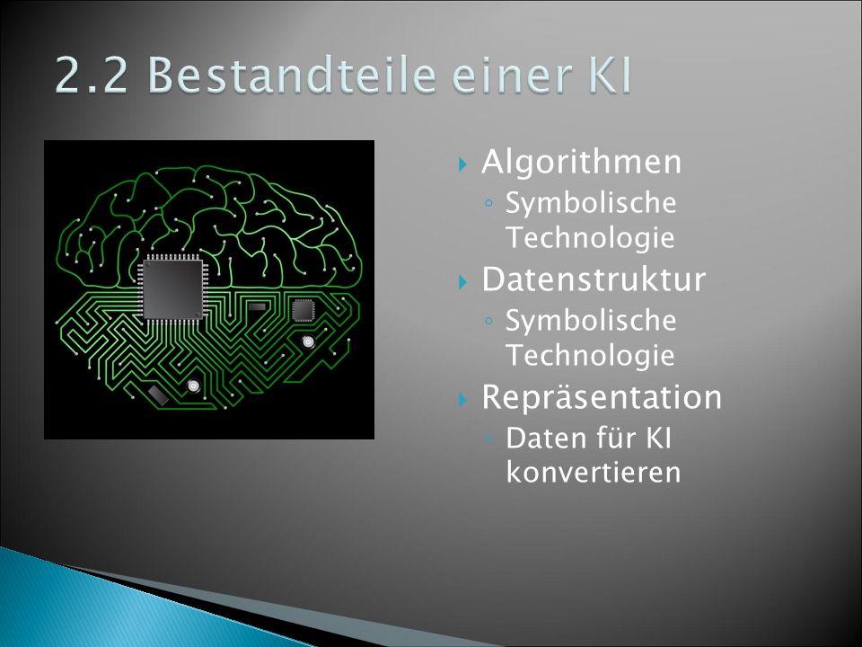  Algorithmen ◦ Symbolische Technologie  Datenstruktur ◦ Symbolische Technologie  Repräsentation ◦ Daten für KI konvertieren