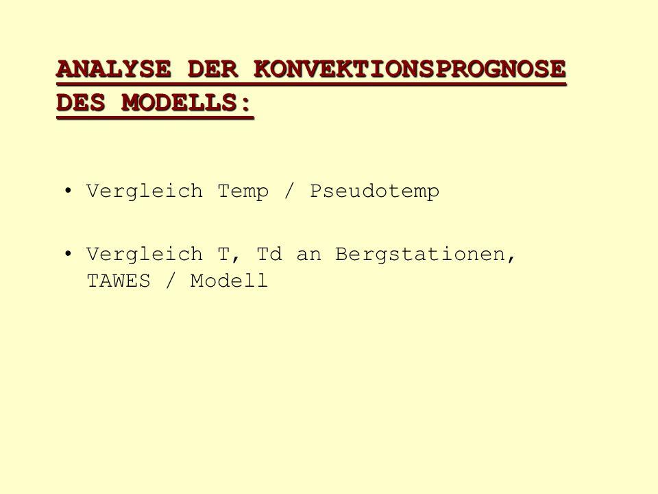 ANALYSE DER KONVEKTIONSPROGNOSE DES MODELLS: Vergleich Temp / Pseudotemp Vergleich T, Td an Bergstationen, TAWES / Modell