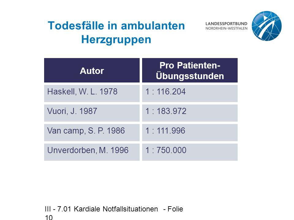 III - 7.01 Kardiale Notfallsituationen - Folie 10 Todesfälle in ambulanten Herzgruppen Autor Haskell, W. L. 1978 Pro Patienten- Übungsstunden 1 : 116.