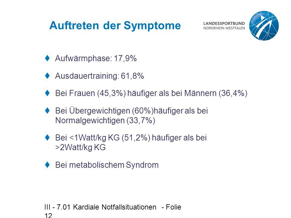 III - 7.01 Kardiale Notfallsituationen - Folie 12 Auftreten der Symptome  Aufwärmphase: 17,9%  Ausdauertraining: 61,8%  Bei Frauen (45,3%) häufiger