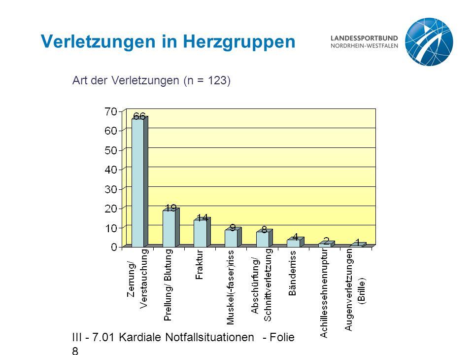 III - 7.01 Kardiale Notfallsituationen - Folie 8 Verletzungen in Herzgruppen Art der Verletzungen (n = 123)