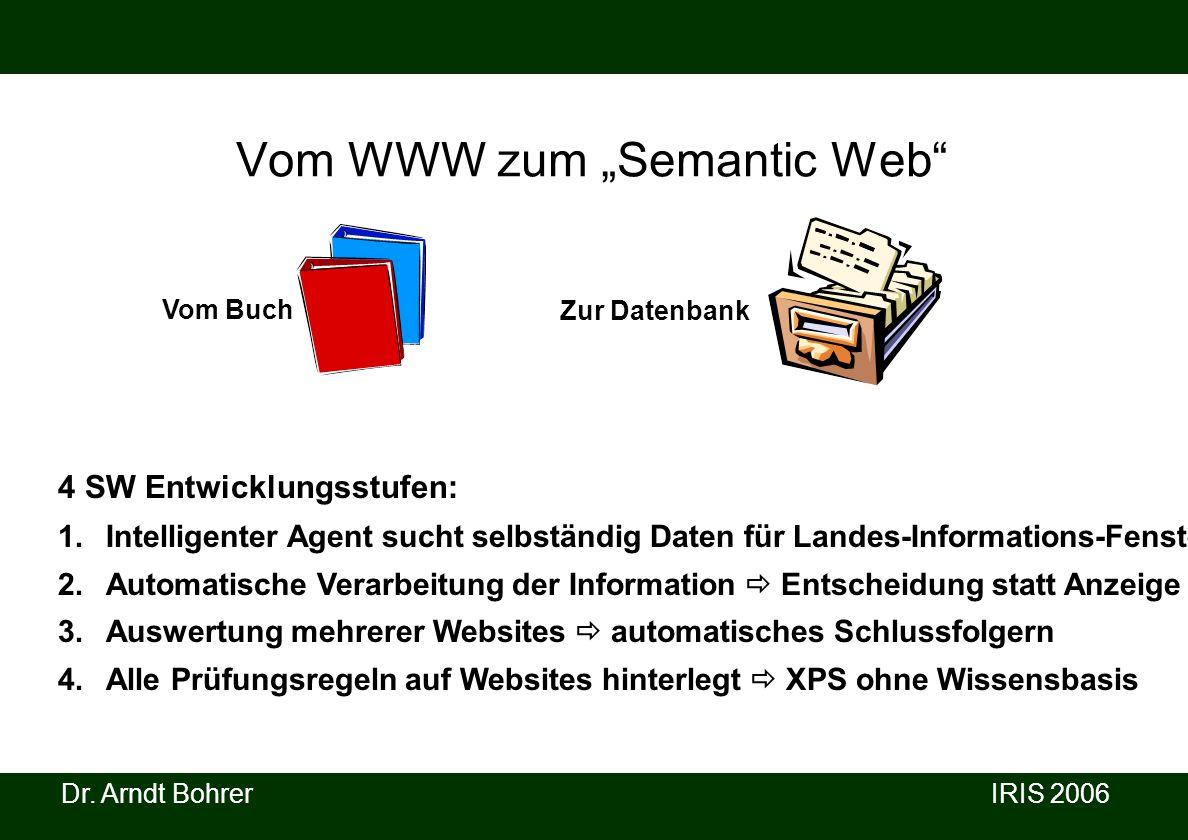 """Dr. Arndt Bohrer IRIS 2006 Vom WWW zum """"Semantic Web"""" Vom Buch Zur Datenbank 4 SW Entwicklungsstufen: 1.Intelligenter Agent sucht selbständig Daten fü"""