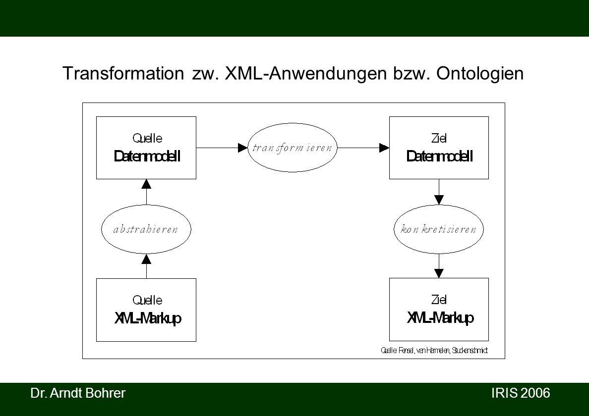Dr. Arndt Bohrer IRIS 2006 Transformation zw. XML-Anwendungen bzw. Ontologien